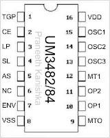 UM348X  pin