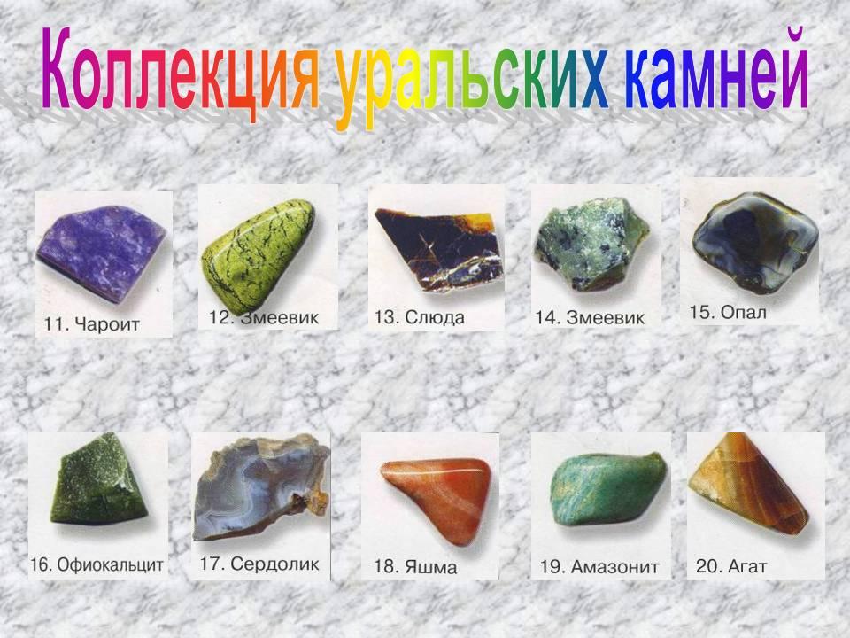 Информация о камнях с картинками