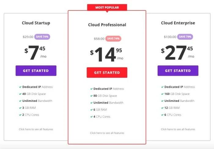 Hostinger Cloud Startup