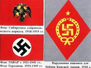 Свастика советский символ