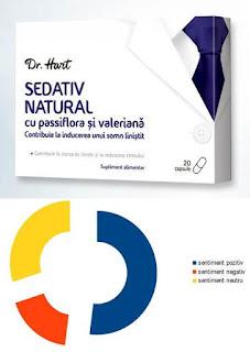 Forum Pareri Dr. Hart Sedativ natural cu passiflora si valeriana