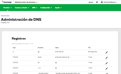 Administración DNS Goddady