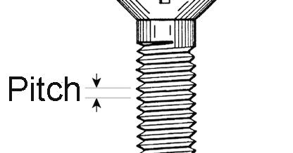 Mechanical Technology: Screw