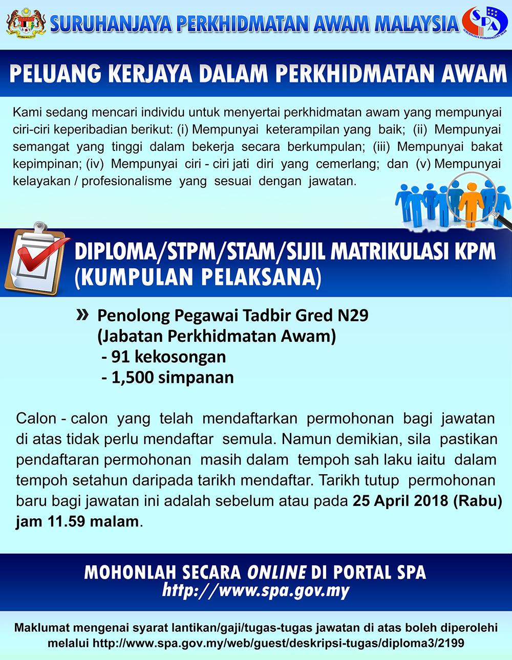 Jawatan Kosong Penolong Pegawai Tadbir Gred N29 Kelayakan Diploma Gaji Rm1 493 00 Rm5 672 00