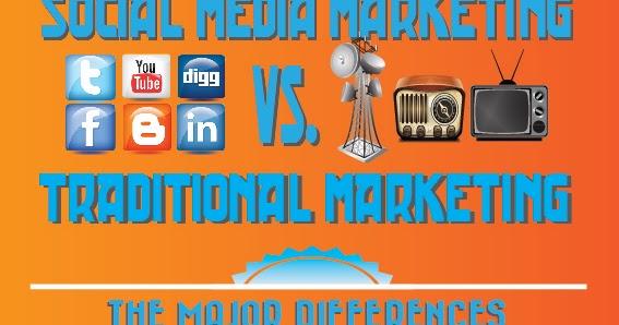 And it all adds up: FOXFANG - Digital Media News: Social Media Marketing vs ...