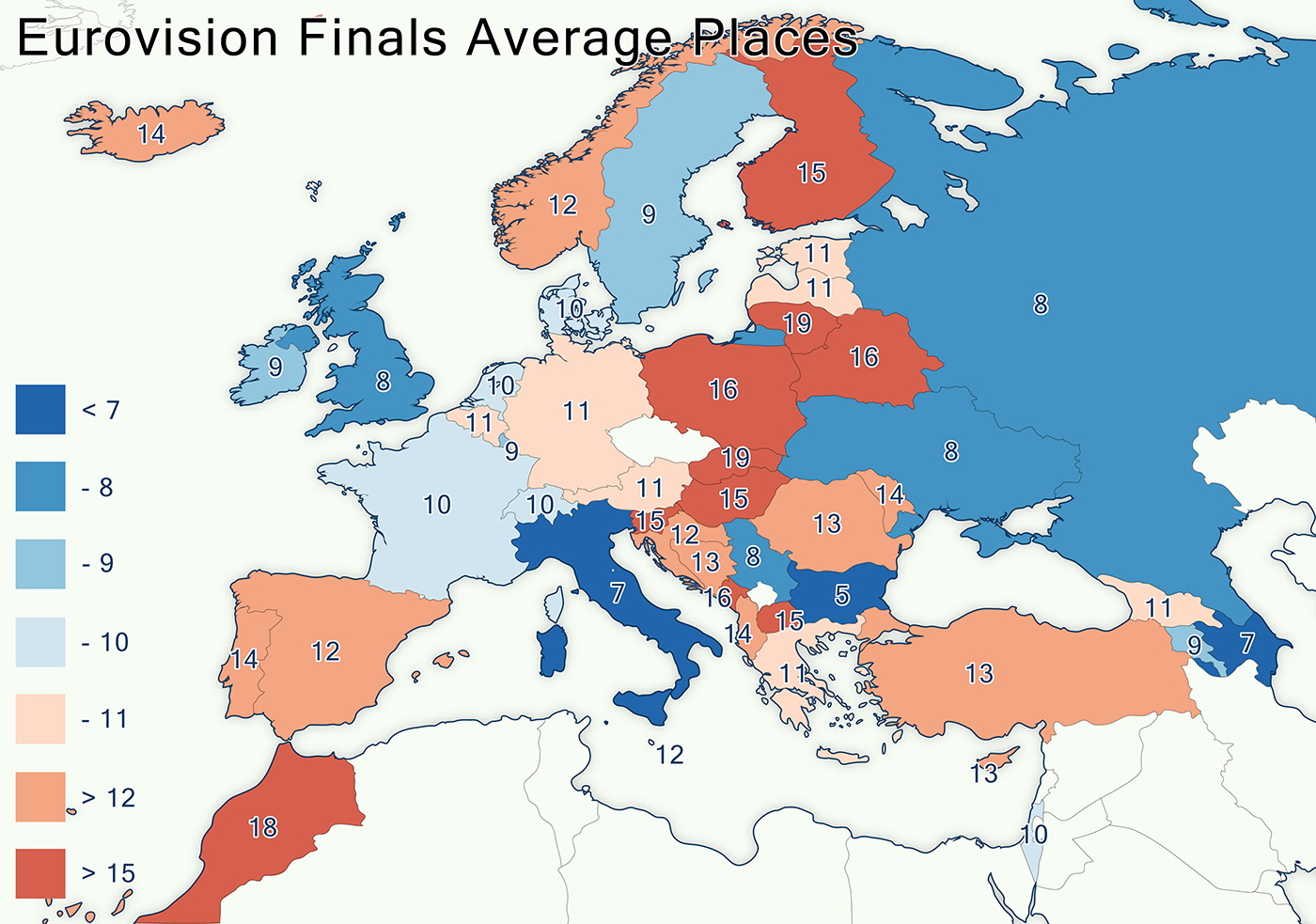 Eurovision finals average places