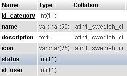 table, mysql, rancangan tabel, category