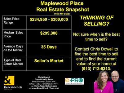 Maplewood Place, Gardner, Gardner KS