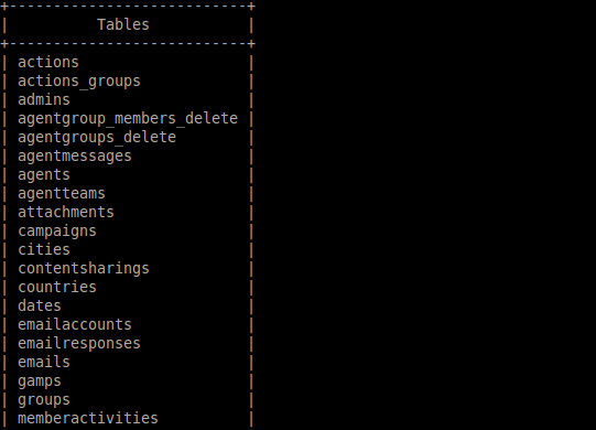 Show Remote MySQL Database Table List in Ubuntu