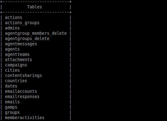 Show Remote MySQL Database Table List in Ubuntu