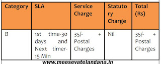 Integrated Certificate (Caste-Nativity-DOB) Apply Meeseva