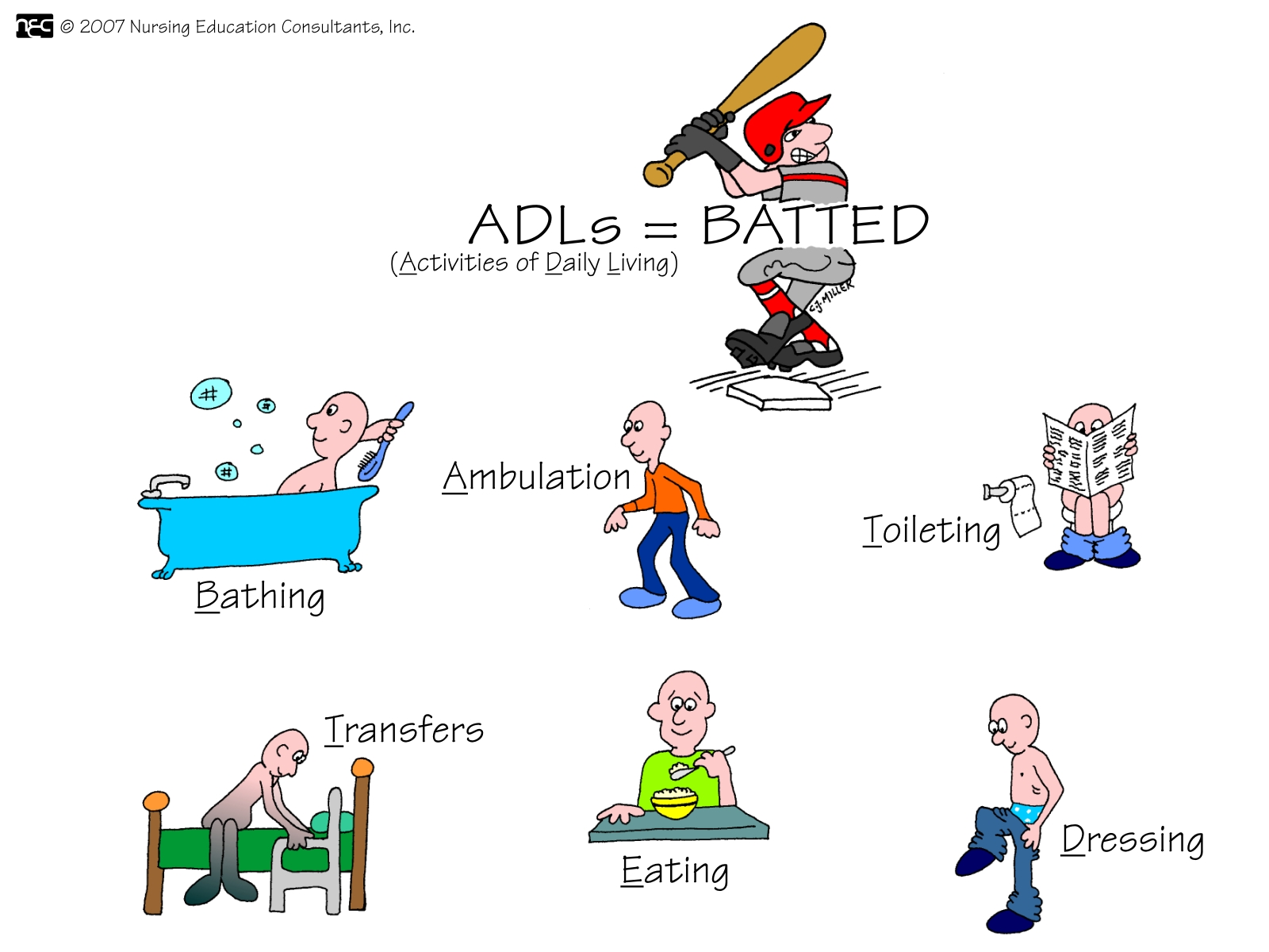 ADLs and IADLs: Complete Guide To Activities of Daily Living