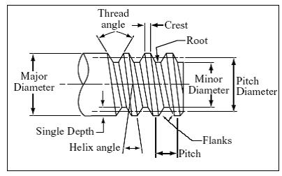 Mini Engine Lathe Mini Level Wiring Diagram ~ Odicis