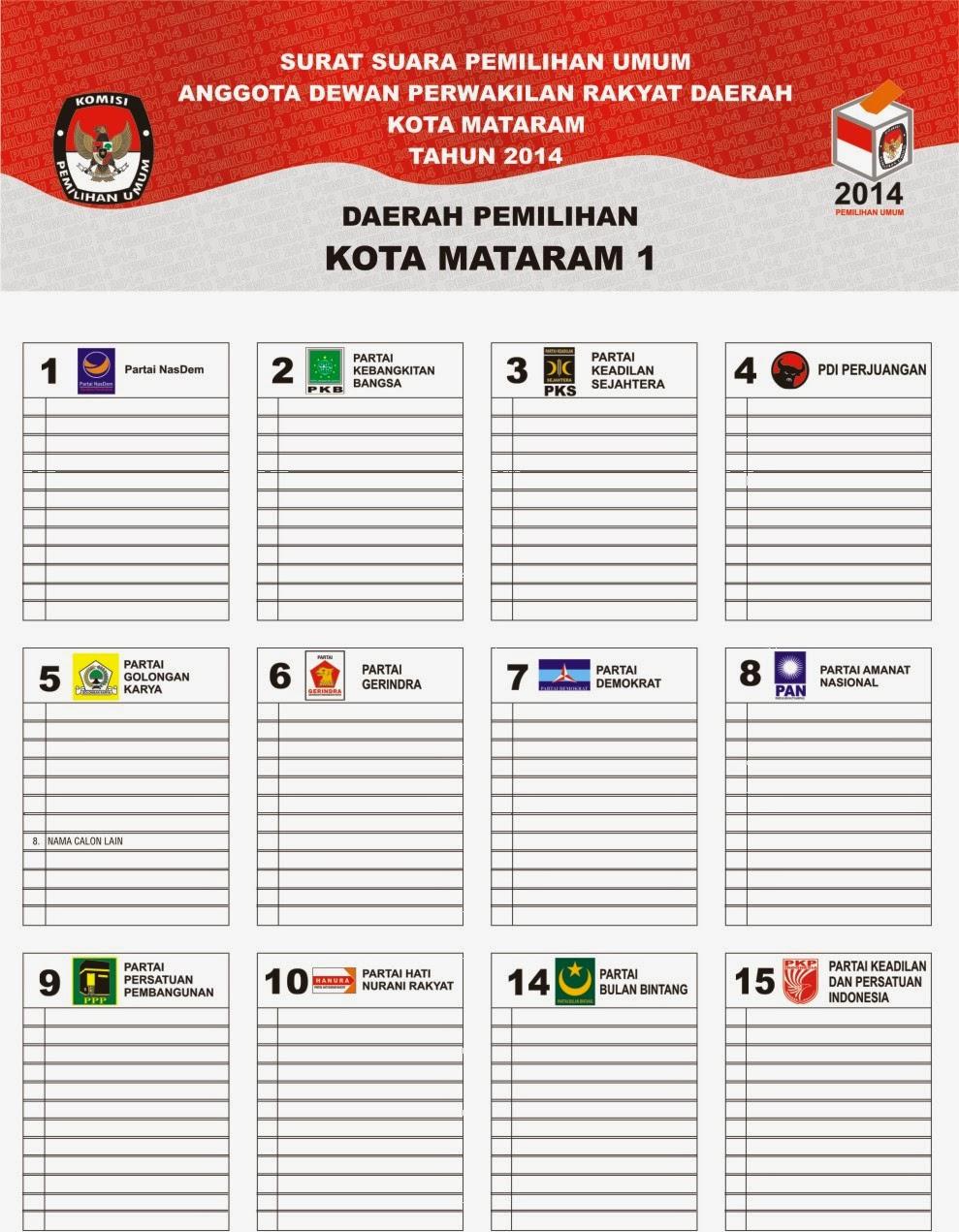 Lombokvisi Surat Suara Pemilu 2014
