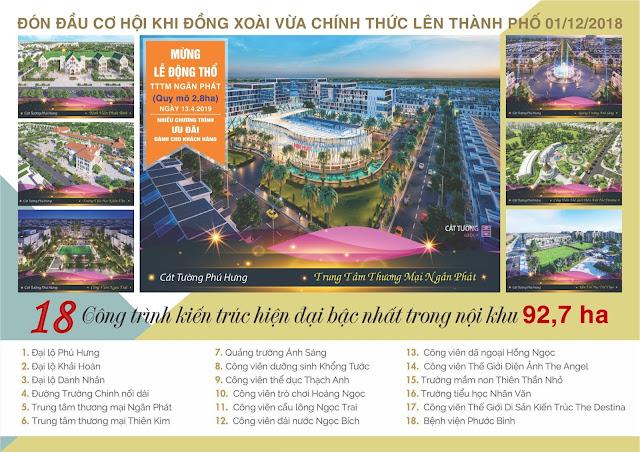 18 tiện ích đẳng cấp tại Khu Đô Thị Phức Hợp & Cảnh Quan Cát Tường Phú Hưng