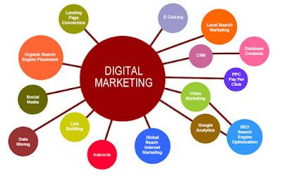 Phương pháp làm Digital Marketing hiệu quả hiện nay