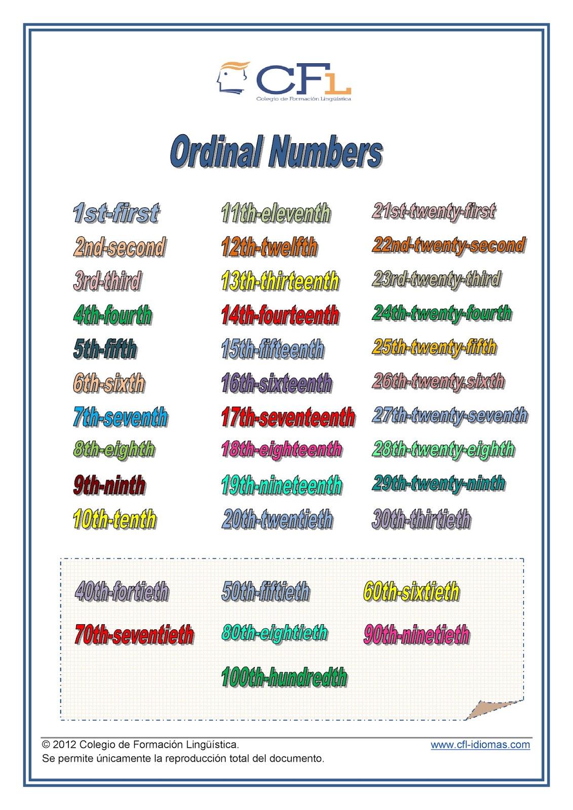Edublog Efl Cardinal And Ordinal Numbers