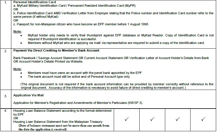 1MALAYSIA: USE EPF TO PAY YOUR