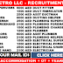 Future Metro LLC Urgent Requirement - Apply Now