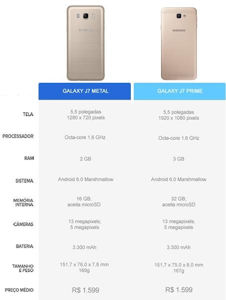 Tabela comparativa entre o Galaxy J7 Metal e o Galaxy J7 Prime