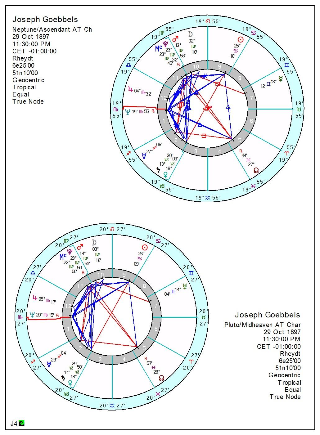 http://4.bp.blogspot.com/-fIVuxMKaMb8/UMKj2ayvaNI/AAAAAAAACMk/JHZg-JnFAr0/s1600/neptune+asc+plouto+mc.jpg