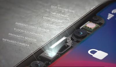 TrueDepth Kamera Sistemi