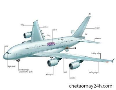 Cấu trúc cánh của máy bay