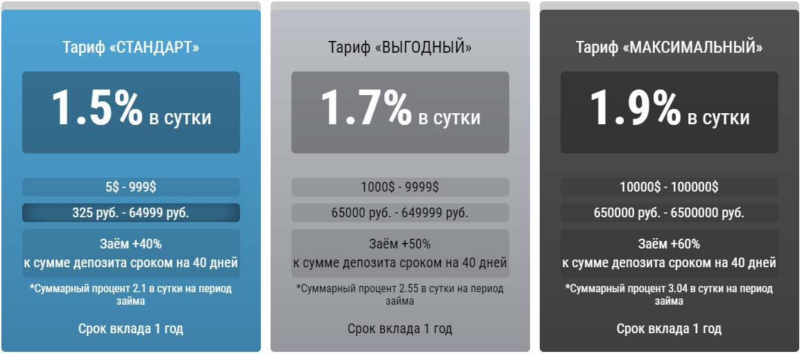 Инвестиционные планы MFO Capital Limited