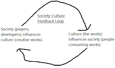 Why social justice warriors butt into everything society culture feedback influence loop