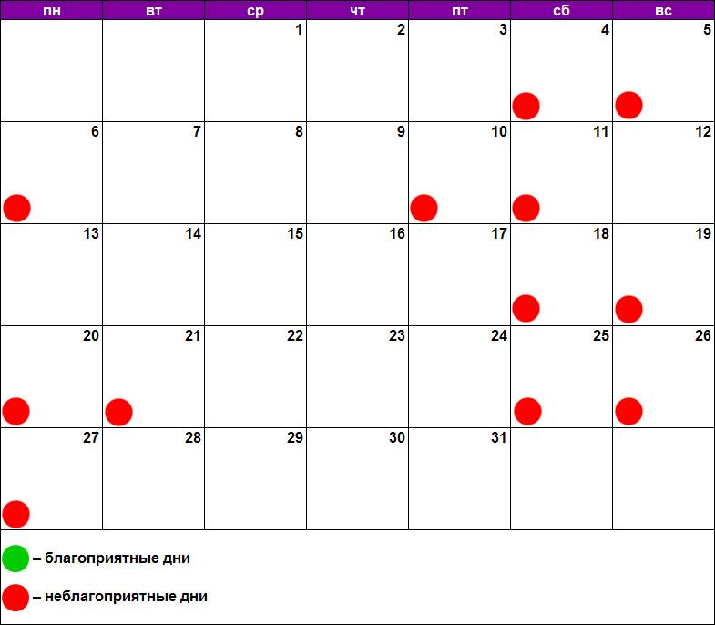 Лунный календарь пирсинга и прокалывания ушей август 2018