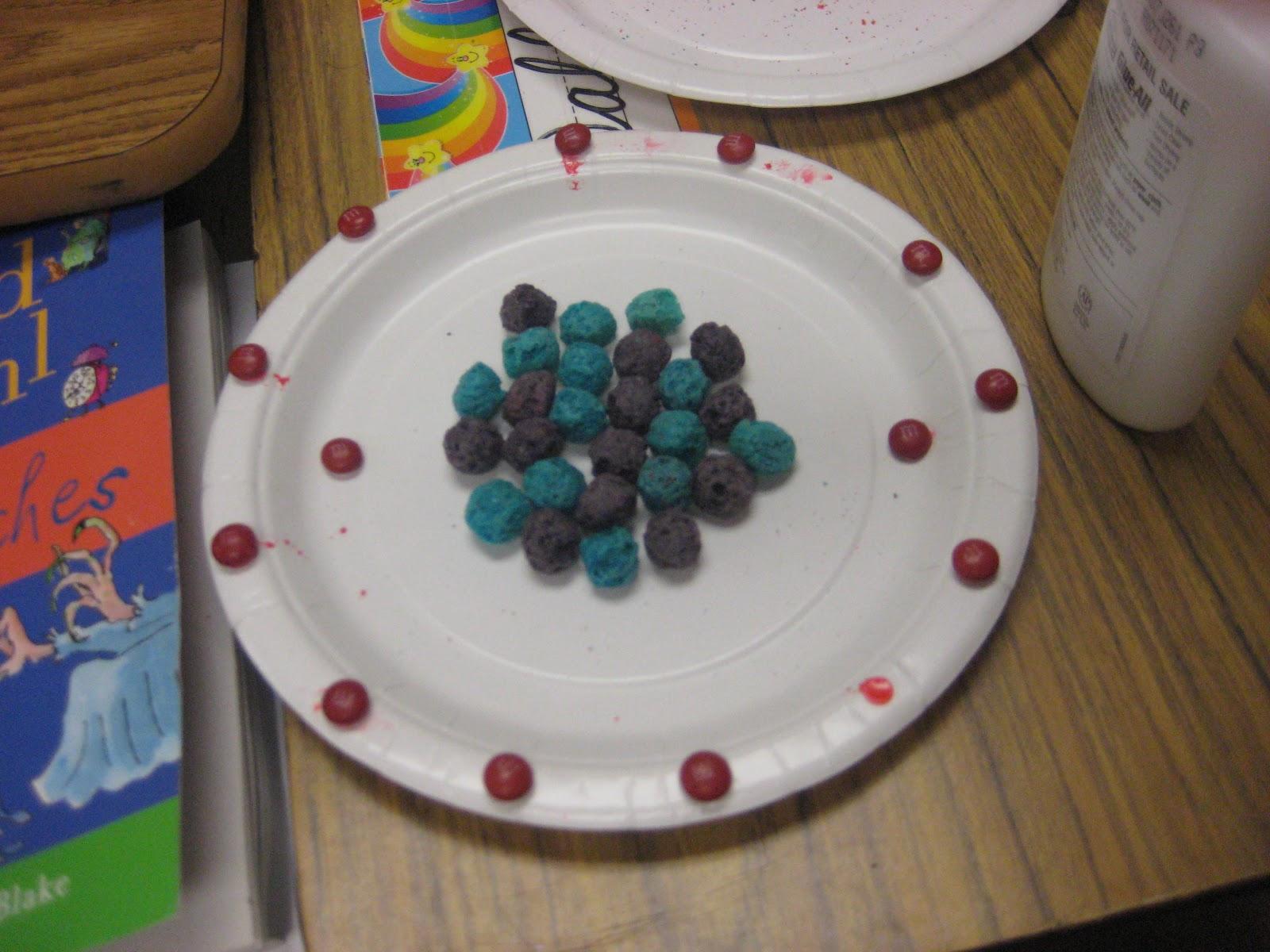 5th Grade Rocks 5th Grade Rules The Atoms Family