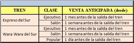 Reservas y venta anticipada - Tren Villazón a Oruro, Uyuni