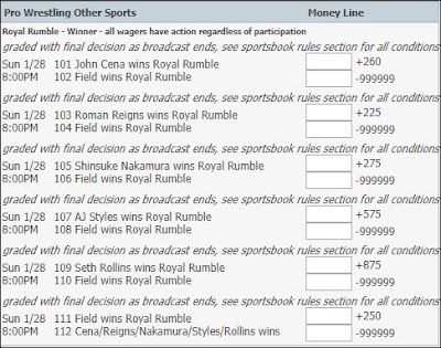 Royal Rumble 2018 Betting Odds From 5Dimes