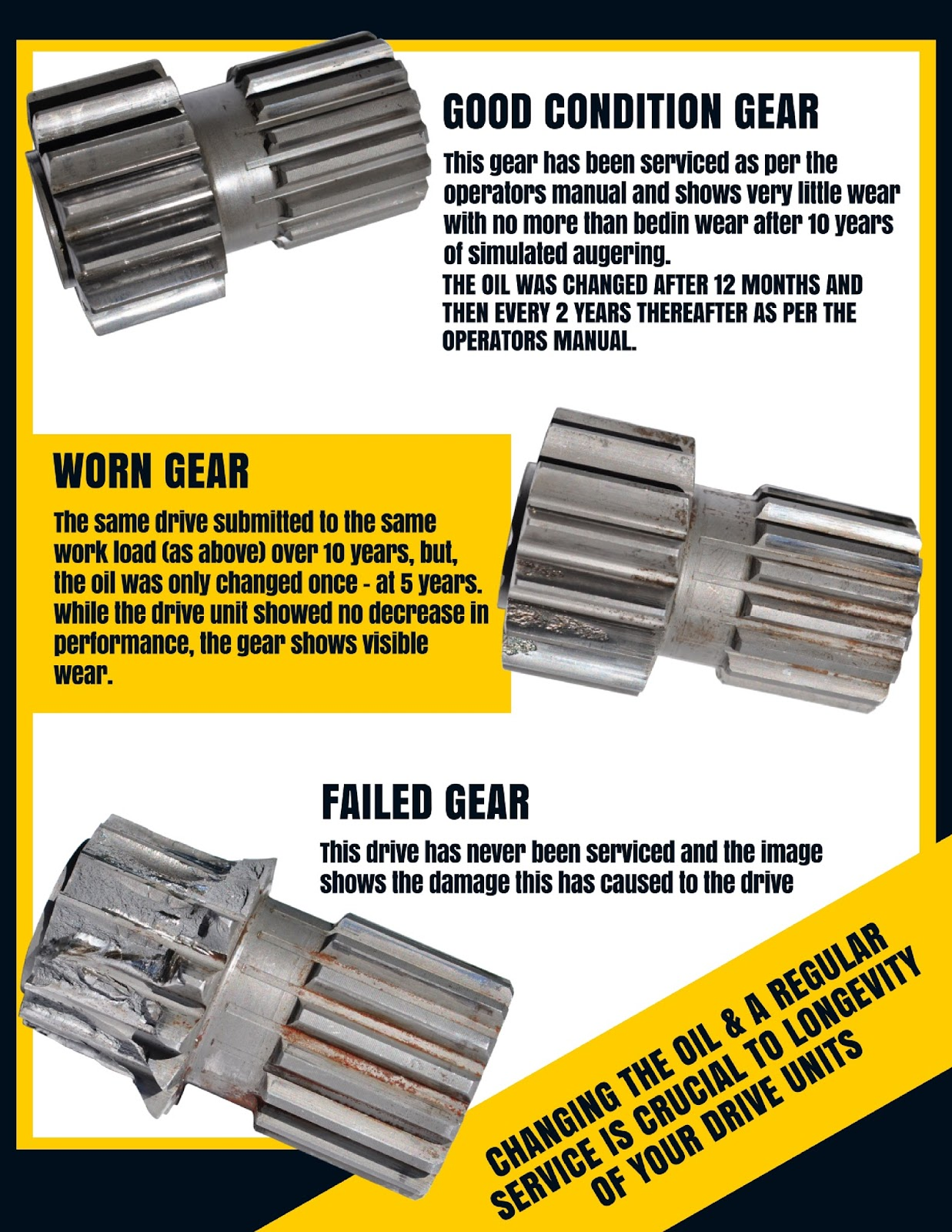 Digga Australia - servicing tips - drive units