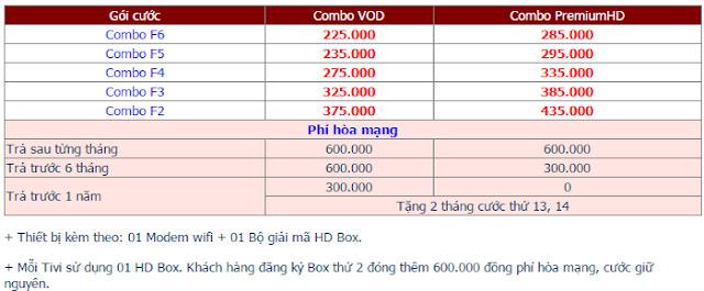 Lắp Mạng Internet FPT Phường Phú Hòa 2