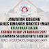 Jawatan Kosong Majlis Amanah Rakyat (MARA) - 27 Januari 2017