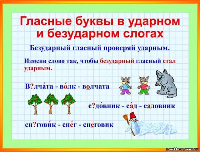 дорогих правила русского языка в таблицах для 2 класса величайшее событие русской