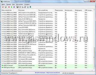 usbdeview - список всех USB-устройств