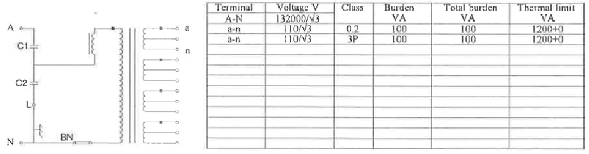 Guide To Electrical Engineering Cvt Capacitor Voltage