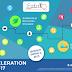 FabriQ Acceleration Program 2017