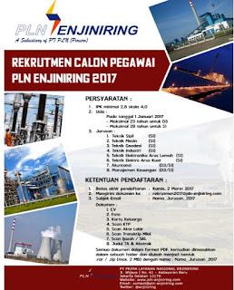 Lowongan Kerja BUMN Terbaru PT PLN Enjiniring Besar Besaran Tahun 2017