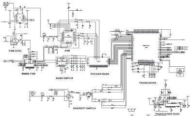 Skema Samsung I9300 Asli Full Jalur