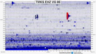 Mikrotremor Gunung Agung Tanggal 28 Juni 2018