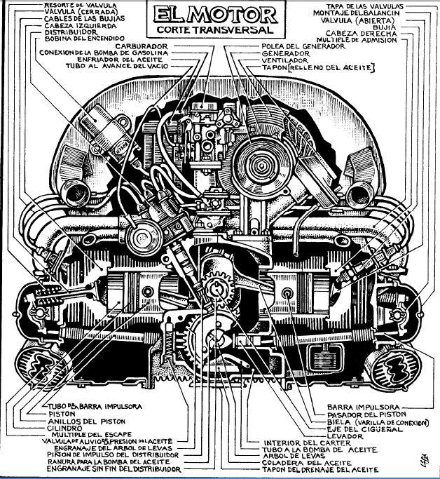 Hermosa Anatomía Motor A Reacción Ornamento - Anatomía de Las ...