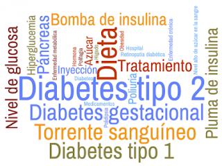 ¿ Cuantos Tipos De Diabetes Hay ?