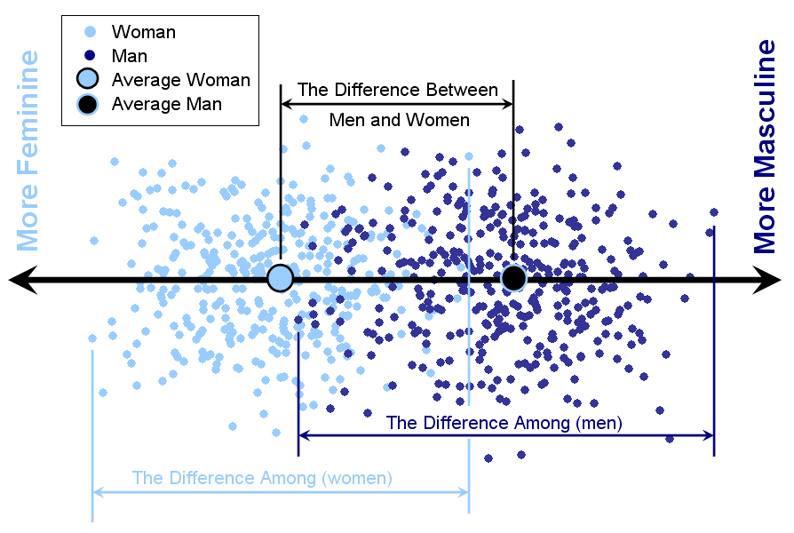 Sexual Arousal Differences Between Men And Women 3