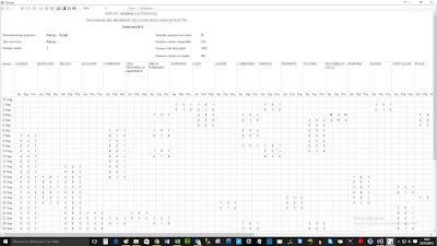 pivot-istat Tabella pivot mensile ISTAT