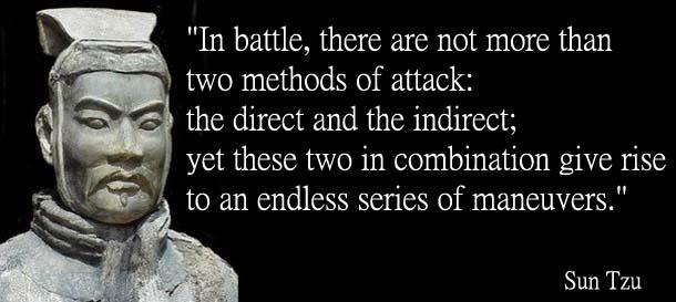 The Art of War by Sun Tzu - Energy