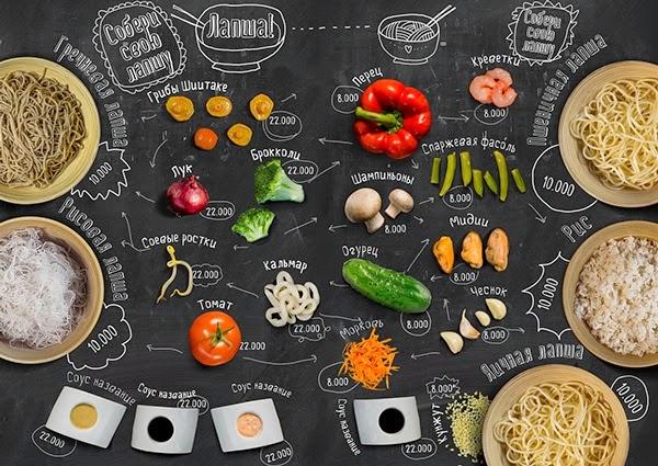 Diseño de menú de alimentos para un Café