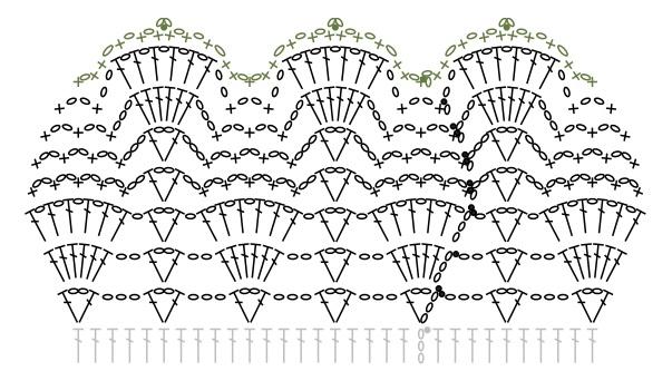 Схема ажурной обвязки края салфетки